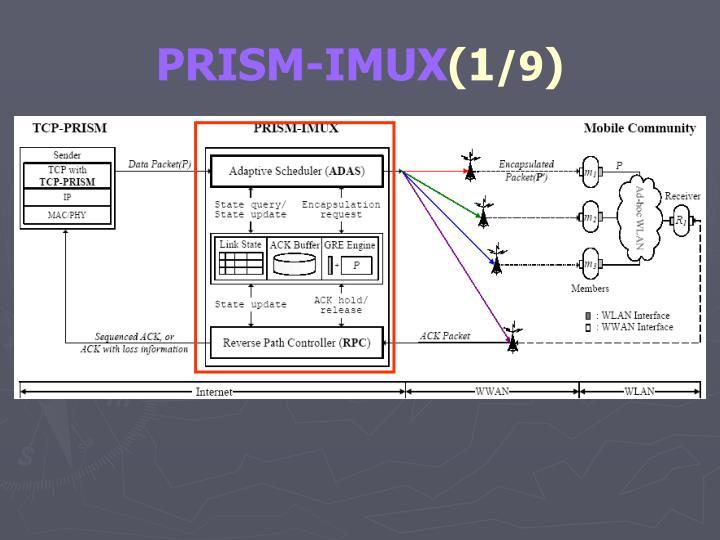 PRISM-IMUX
