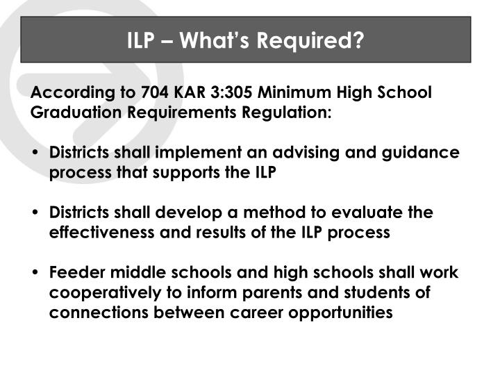 ILP – What's Required?