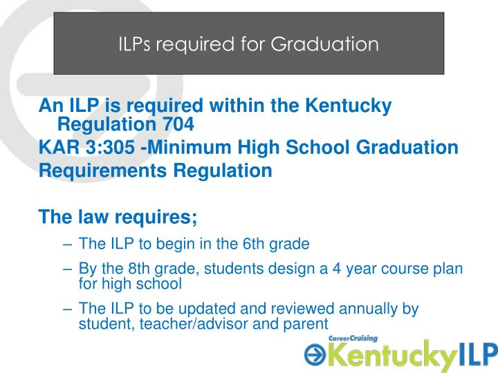 ILPs required for Graduation