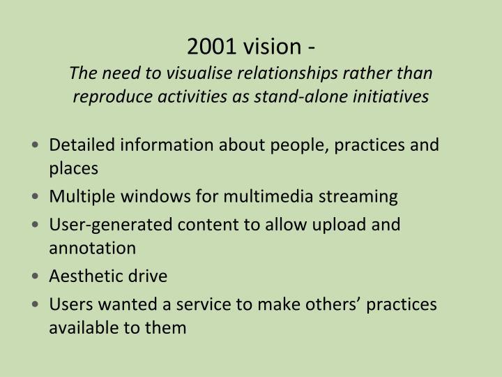 2001 vision -