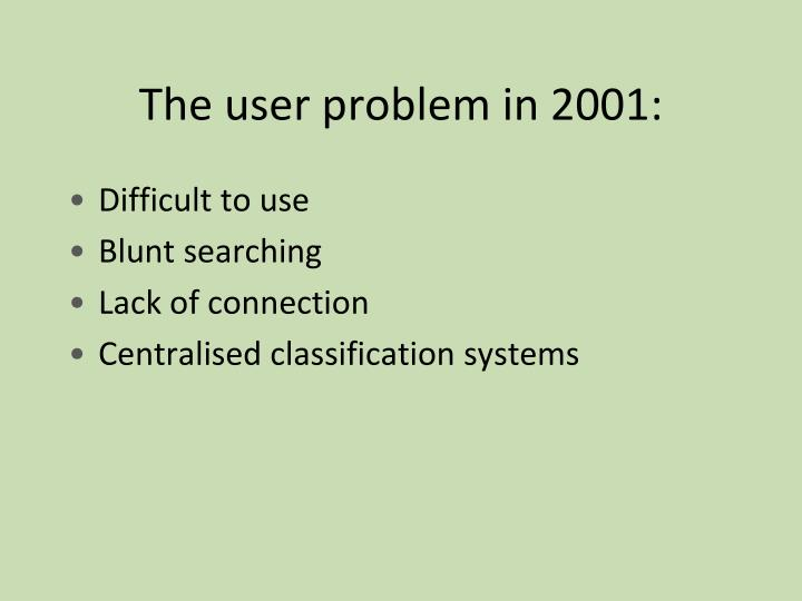The user problem in 2001: