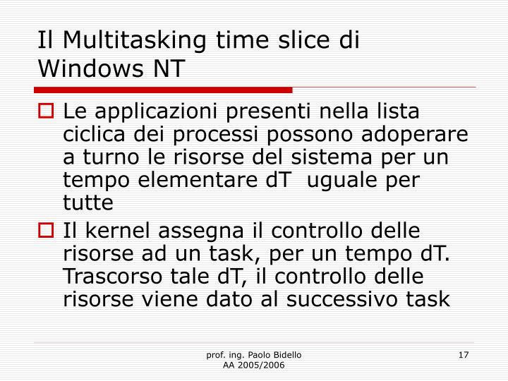 Il Multitasking time slice di Windows NT