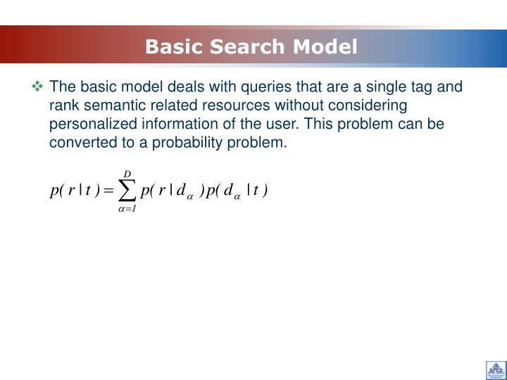 Basic Search Model