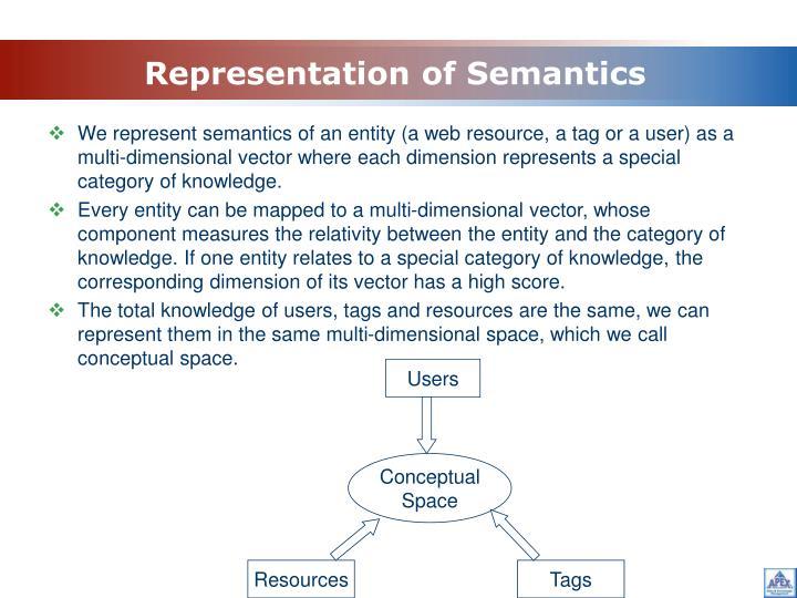 Representation of Semantics