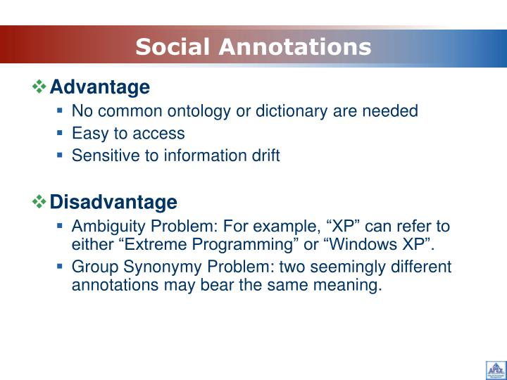 Social Annotations