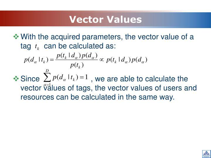 Vector Values