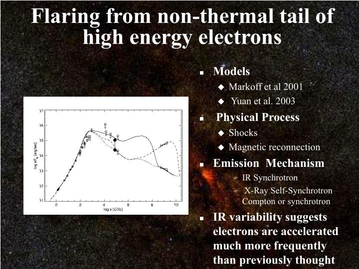 Flaring from non-thermal tail of high energy electrons