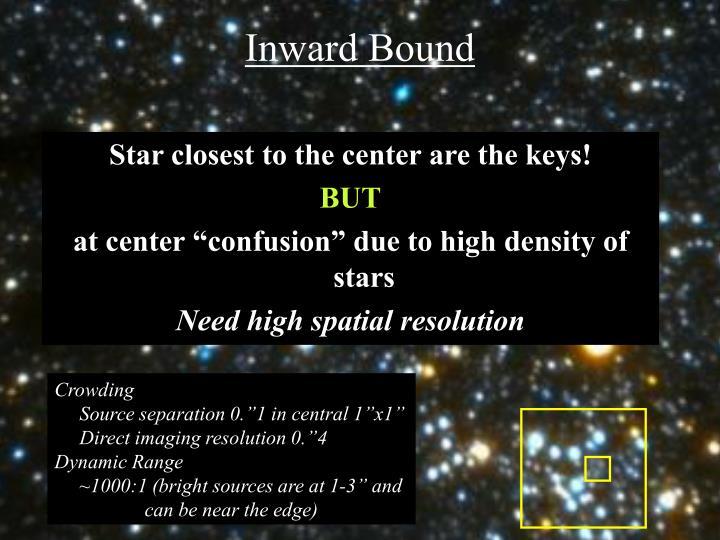 Inward Bound