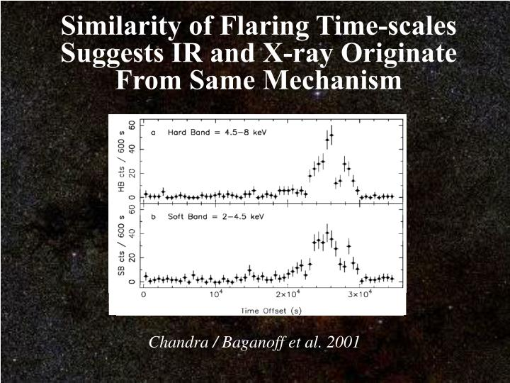 Similarity of Flaring Time-scales Suggests IR and X-ray Originate From Same Mechanism