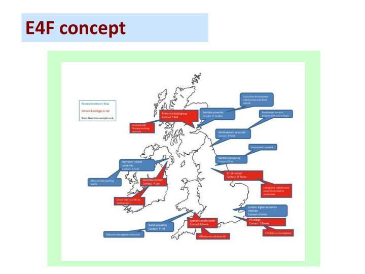 E4F concept