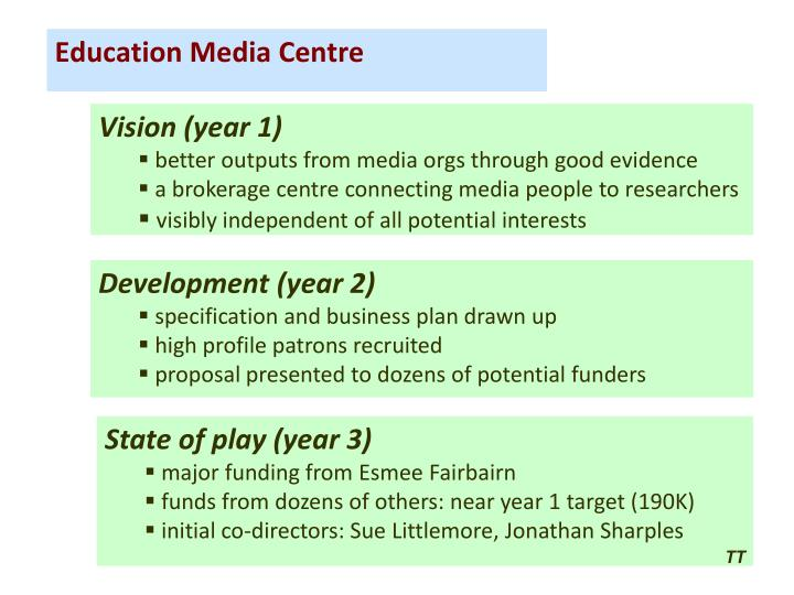 Vision (year 1)