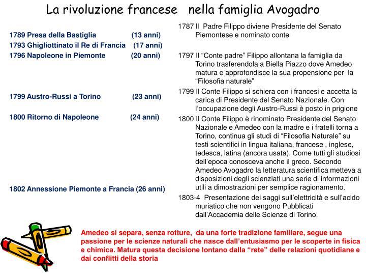 1787 ll  Padre Filippo diviene Presidente del Senato Piemontese e nominato conte