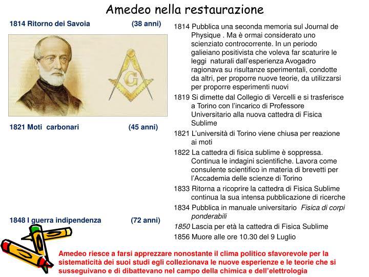 1814 Ritorno dei Savoia                     (38 anni)