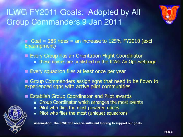 ILWG FY2011 Goals:  Adopted by All Group Commanders 9 Jan 2011