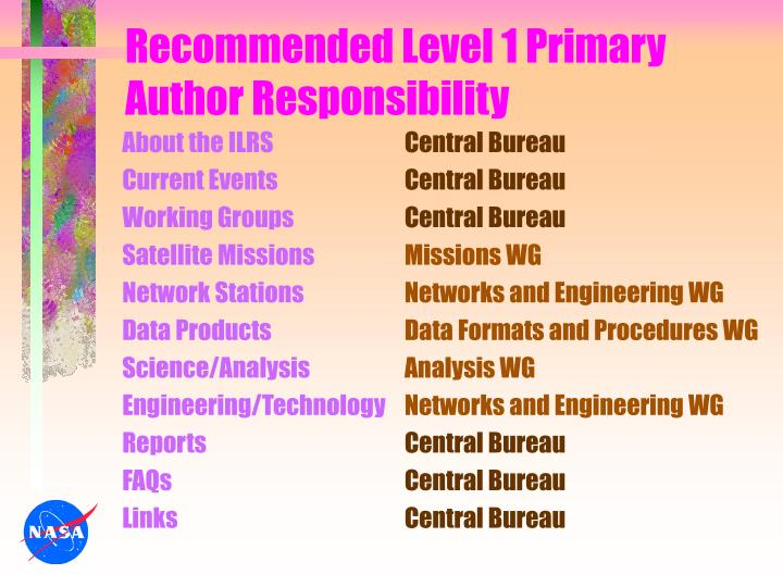 Recommended Level 1 Primary Author Responsibility