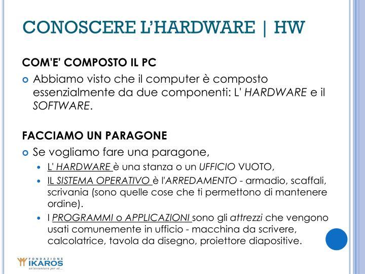 CONOSCERE L'HARDWARE | HW