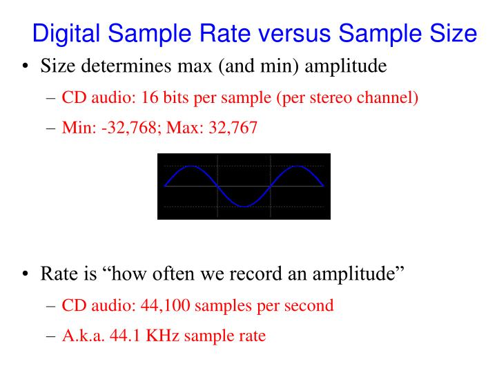Digital Sample Rate versus Sample Size
