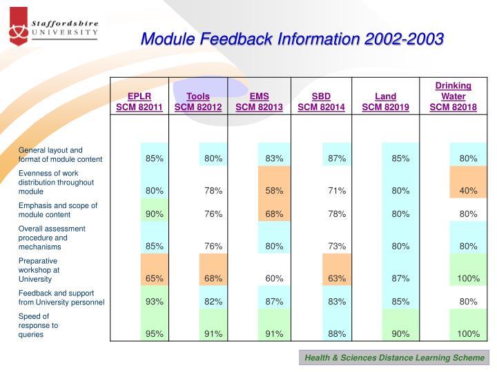 Module Feedback Information 2002-2003