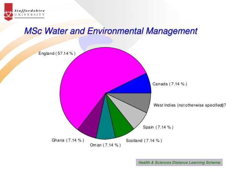 MSc Water and Environmental Management