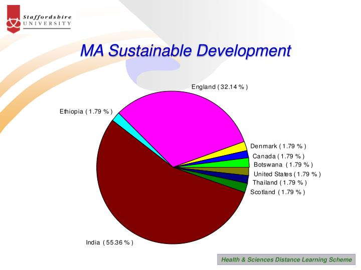 MA Sustainable Development