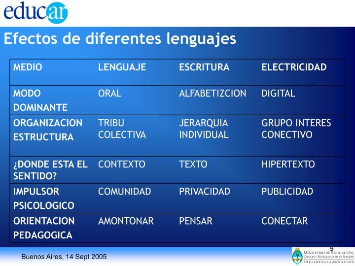 Efectos de diferentes lenguajes