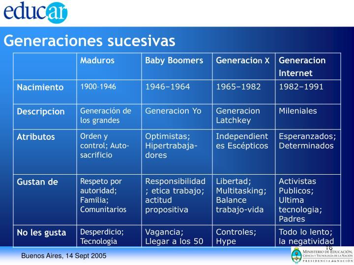 Generaciones sucesivas