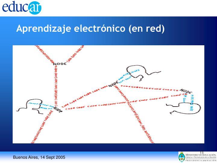 Aprendizaje electrónico (en red)