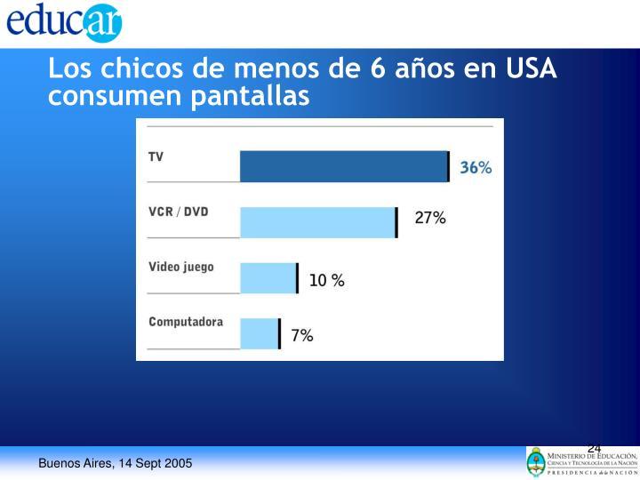 Los chicos de menos de 6 años en USA consumen pantallas