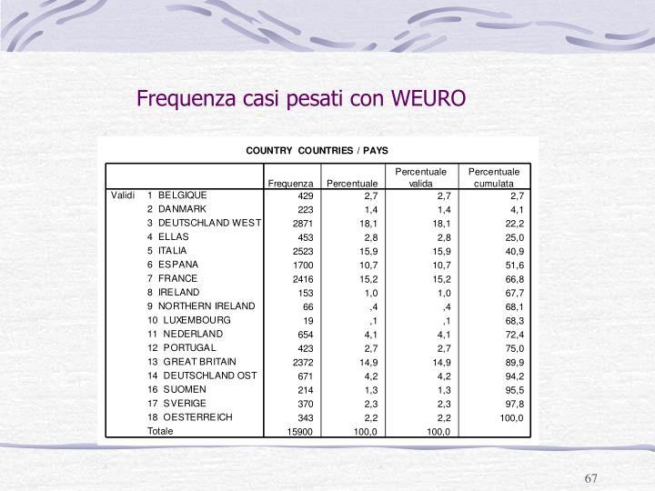 Frequenza casi pesati con WEURO