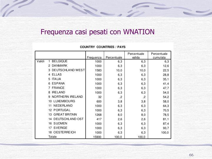 Frequenza casi pesati con WNATION