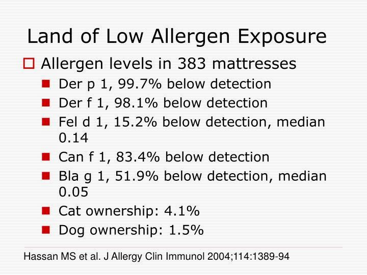 Land of Low Allergen Exposure