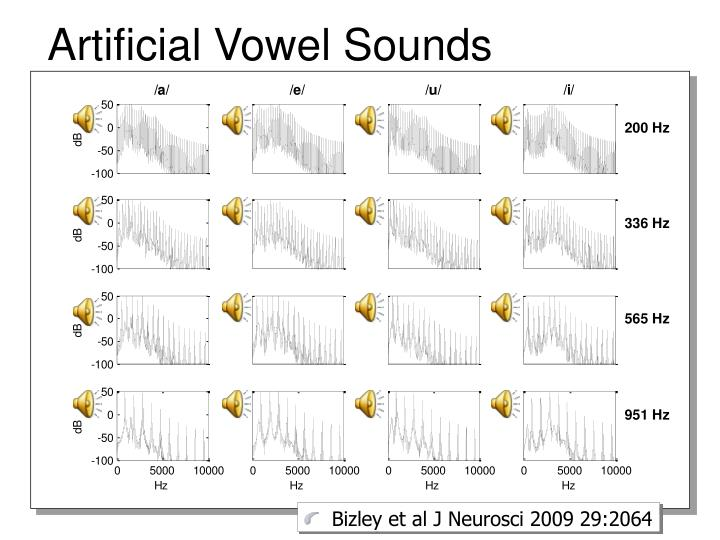 Artificial Vowel Sounds