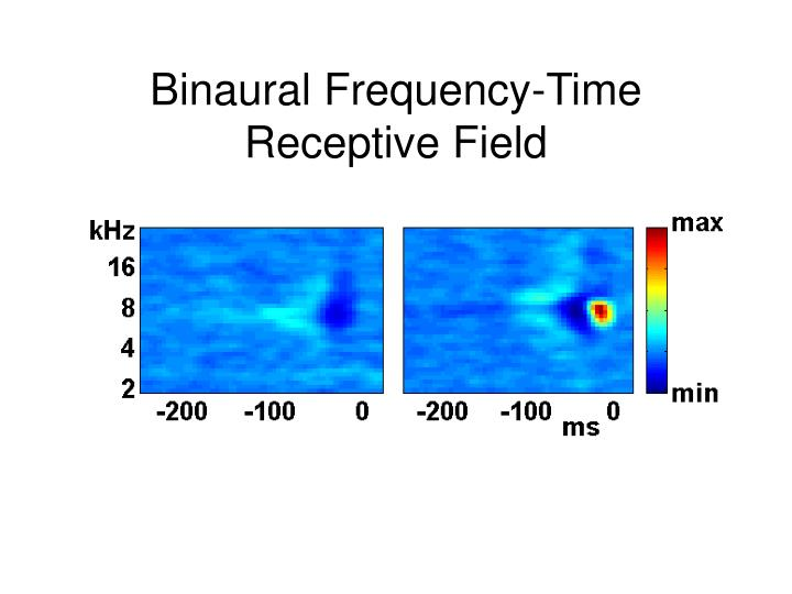 Binaural Frequency-Time Receptive Field