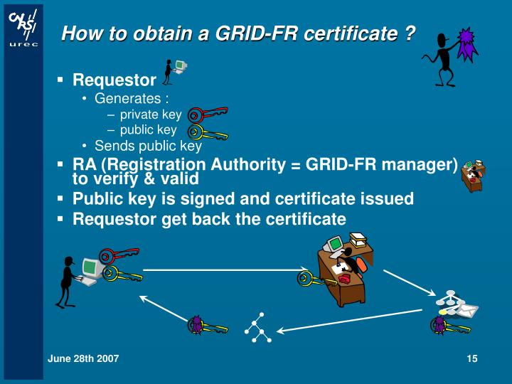 How to obtain a GRID-FR certificate ?