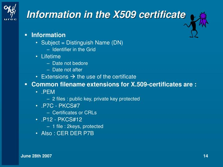 Information in the X509 certificate