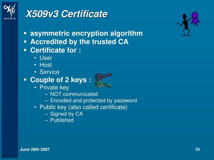 X509v3 Certificate