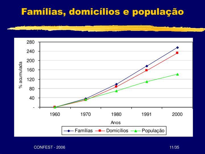 Famílias, domicílios e população