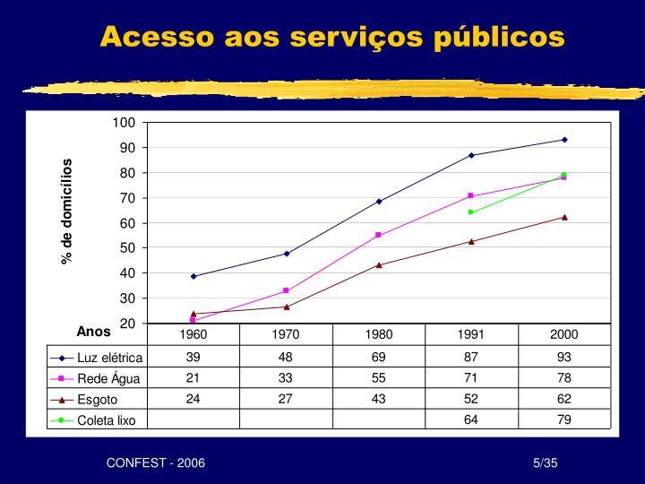 Acesso aos serviços públicos
