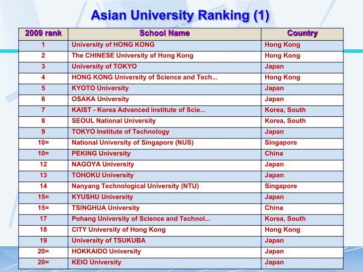 Asian University Ranking (1)