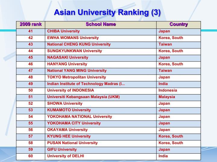 Asian University Ranking (3)