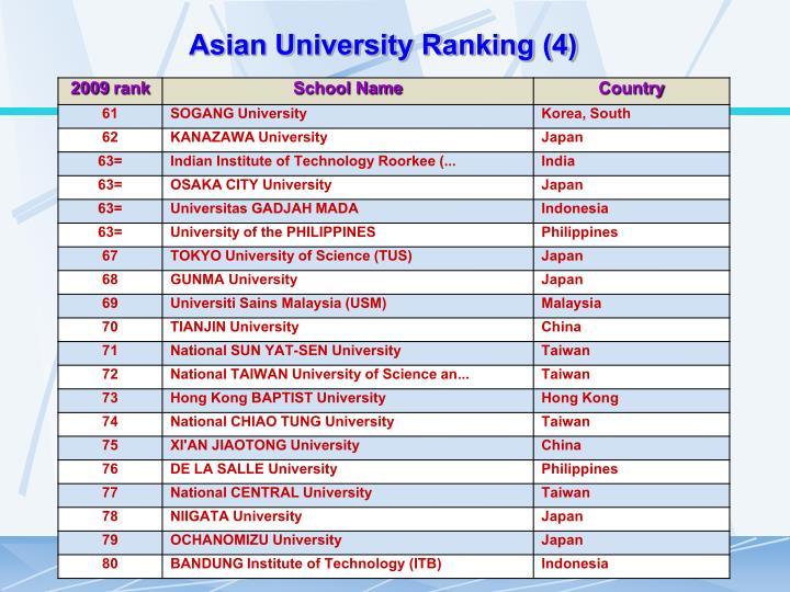 Asian University Ranking (4)