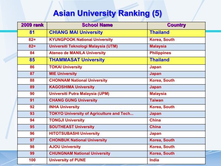 Asian University Ranking (5)