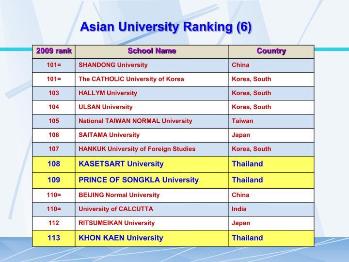 Asian University Ranking (6)