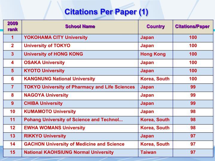 Citations Per Paper (1)
