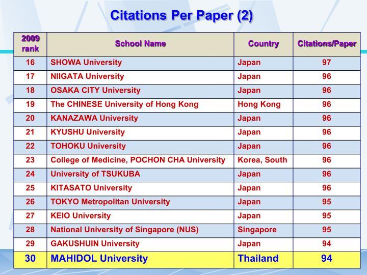 Citations Per Paper (2)