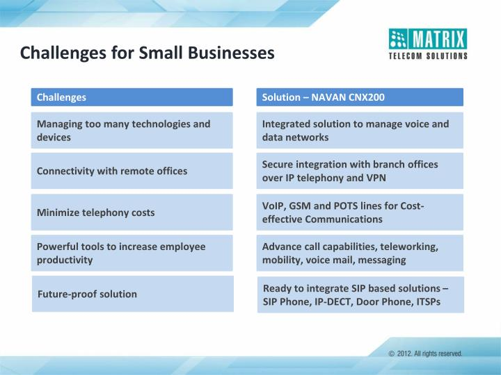 Challenges for Small Businesses