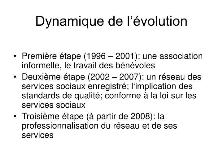 Dynamique de l'évolution