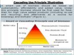 cascading use principle illustration