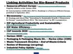 linking activities for bio based products