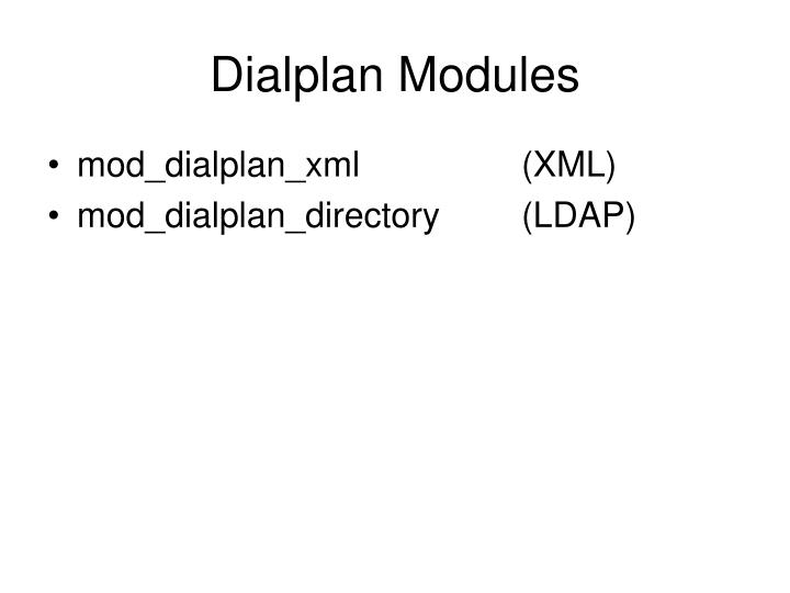 Dialplan Modules